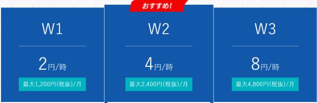 wpx Speedの値段3プラン